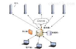 远程无线γ辐射监测系统