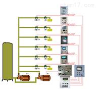 量身定制各类定量控制柜