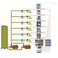 定制定量控制系统