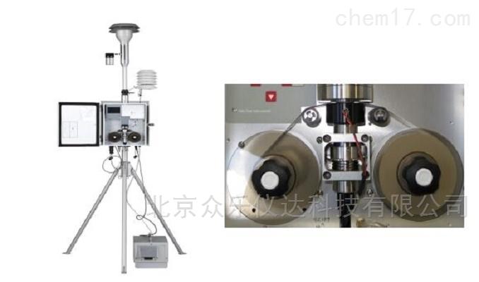 MetOne E-BAM Plus 便携式颗粒物监测仪