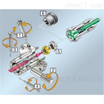 激光二極管準直器20C和20P