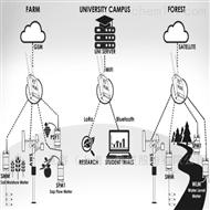 ICT無線監測網絡係統
