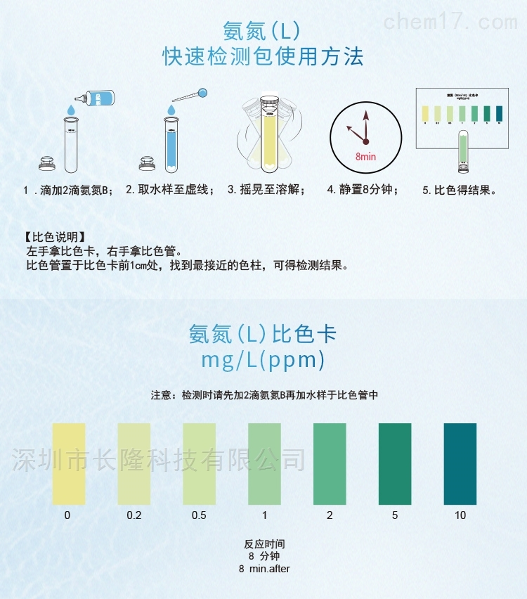 氨氮(L)快速试剂盒