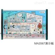 MA2067德国METREL美翠建筑电气安装测试教学演示板