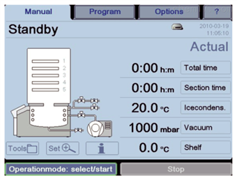 LSCplus 控制器实验室冻干机 德国Christ