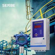 二氧化碳在線監測設備
