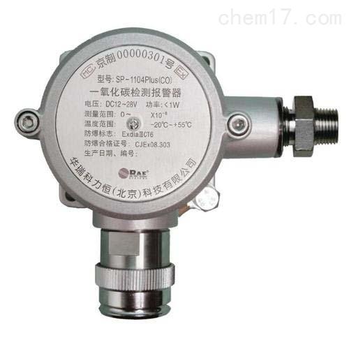 SP-1104PLUS 有害 SO2 0-20PPM操作说明书