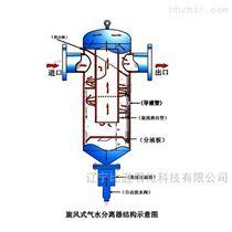 BGWS汽水分离器疏水阀