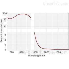 Eksma 二向色鏡--諧波分離器