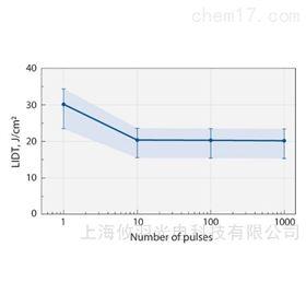 Eksma 适用于纳米应用的高功率激光反射镜