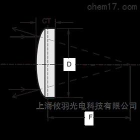 Eksma 弯曲的窗口片(平凸)