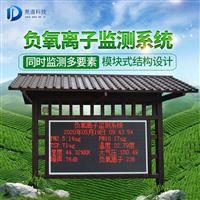 JD-FYLZ负氧离子监测站价格