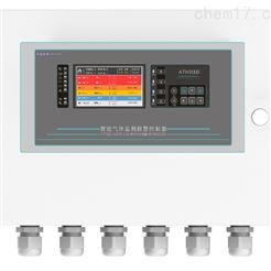 ATH8000气体报警控制器