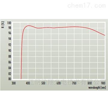 金屬介電涂層