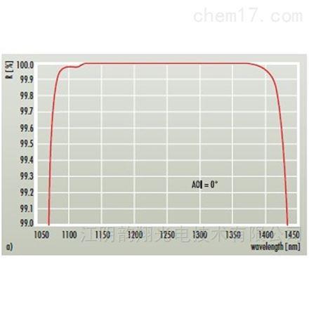 飛秒激光在1100-1600nm波長范圍的光學器件