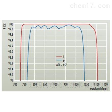 二極管激光器的組件