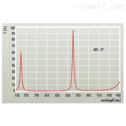 Ti:藍寶石激光器的組件