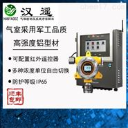 固定式工业用气体报警 探测器