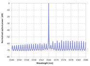 EP1566-0-DM-TP39-011566nm激光器用于一氧化碳检测CO