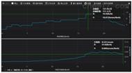 ACE6101声品质测量