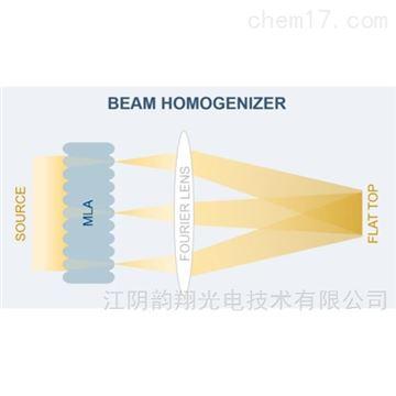 光束均化器
