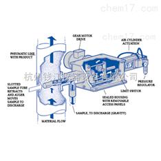 美国Intersystems PS气动管道取样器