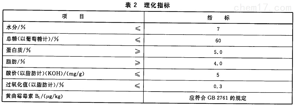 表2.jpg