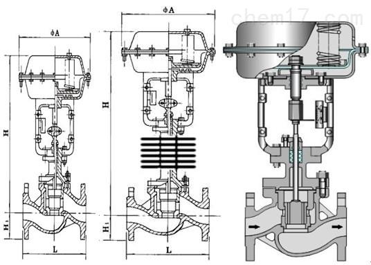 气动带定位器调节阀1.jpg