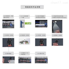 袋裝飼料裝車系統