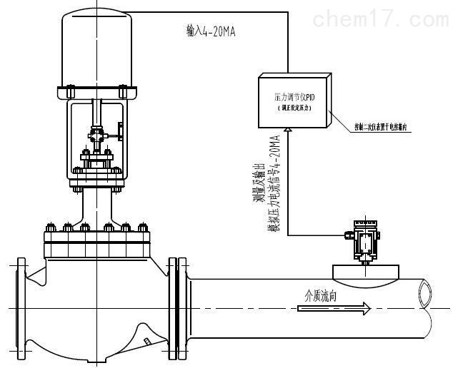 电动调节阀0 (2).jpg