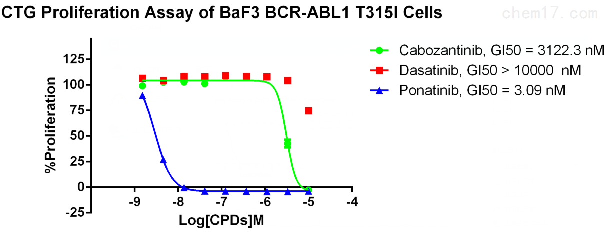 CBP7190 fig.png
