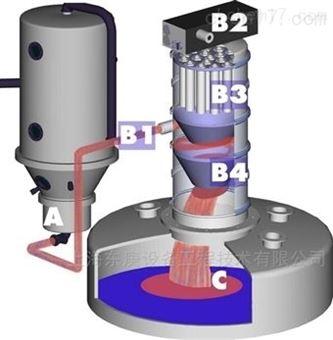 SPT锂电池材料自动加料设备用途