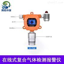 MIC-600-AJ在线式复合气体检测报警仪