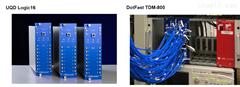 UQD-Logic-1616通道单光子计数器