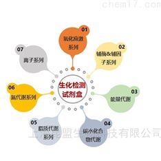 乳酸脱氢酶检测试剂盒(LDH)