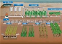 砂石加叠片灌溉过滤器过滤效果好