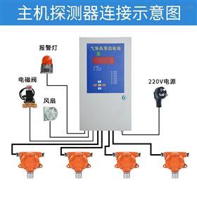 QD310中安O2气体检测仪