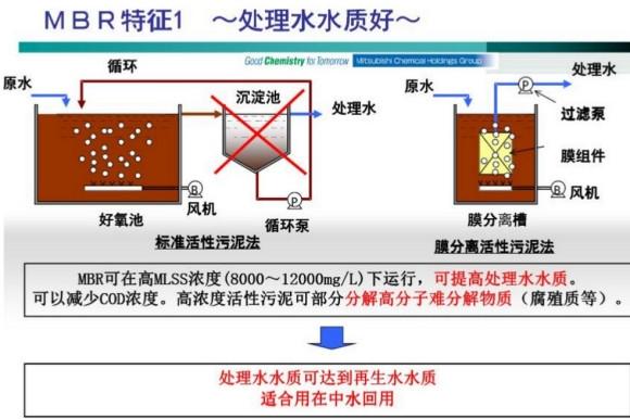 进口MBR膜特征1