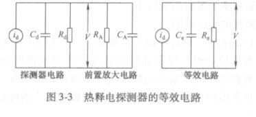 热释电探测器