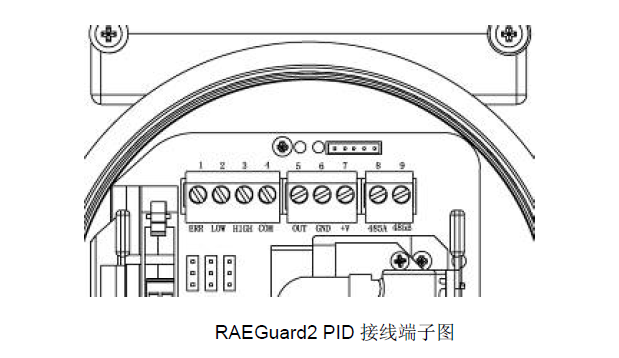 仪器电气连接