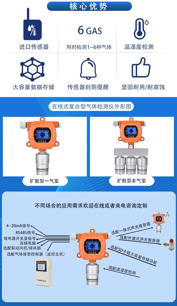 <strong>固定式环境空气温湿度检测仪</strong>