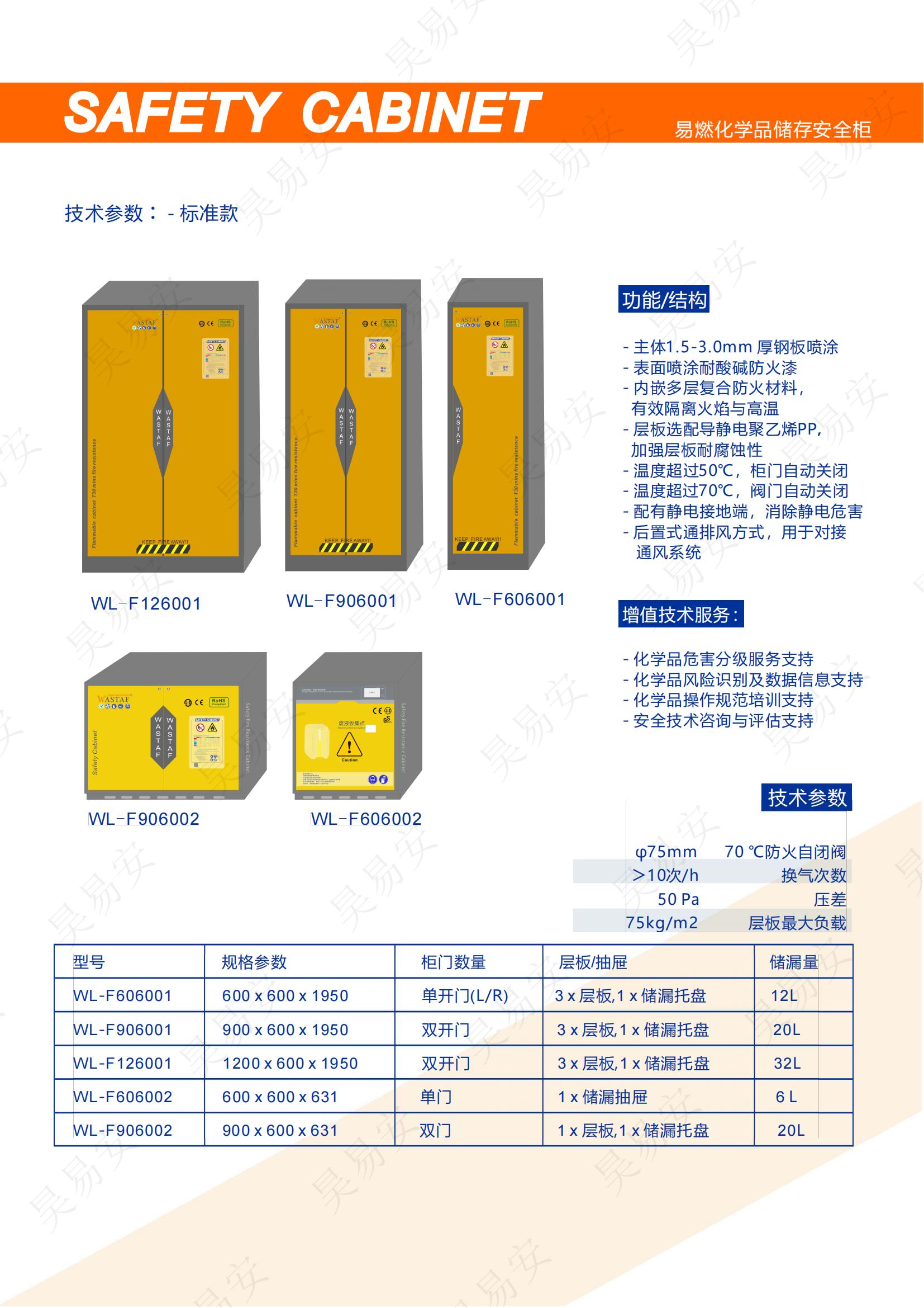 WASTAF 产品目录(1)昊易安_02.png