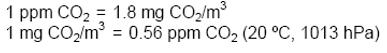 德尔格二氧化碳检测管含量