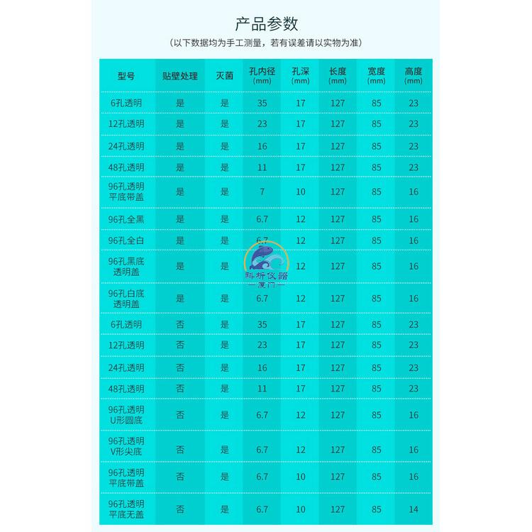 nEO_IMG_nEO_IMG_细胞培养板_03.jpg