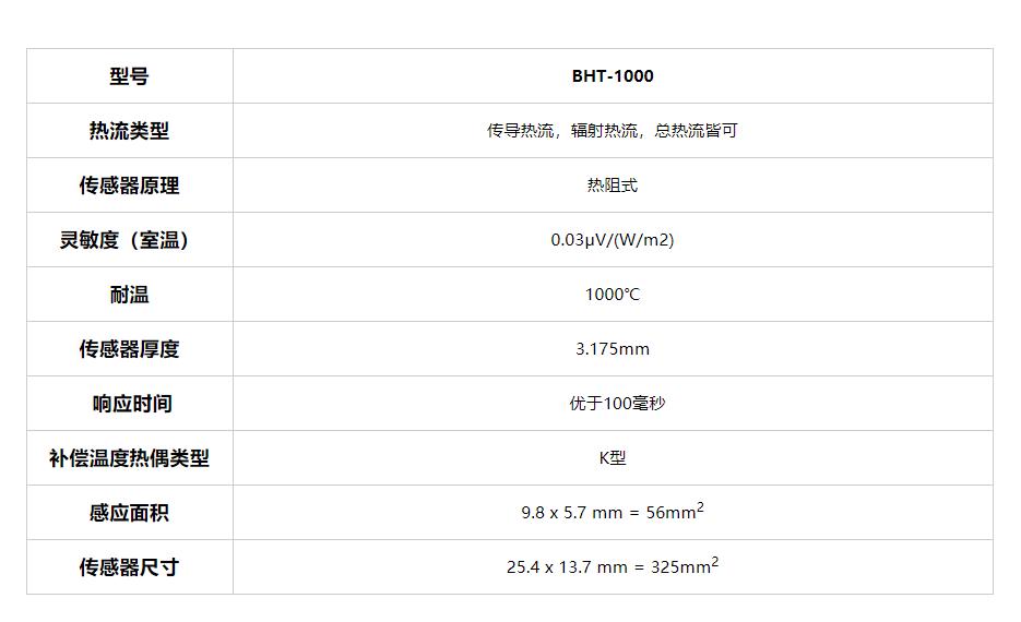 BHT-1000高温热流传感器2.jpg