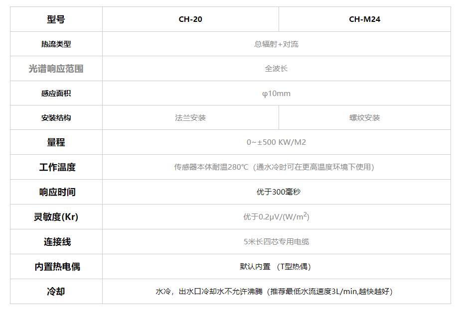 CH系列高温总热流传感器2.jpg