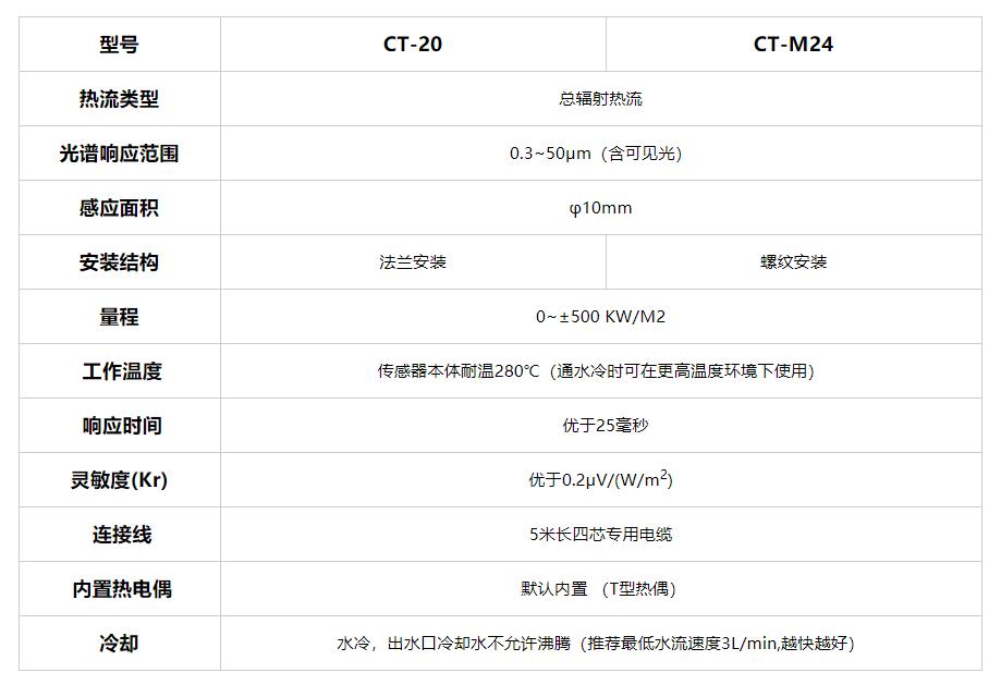 CT系列高温总辐射热流传感器2.jpg