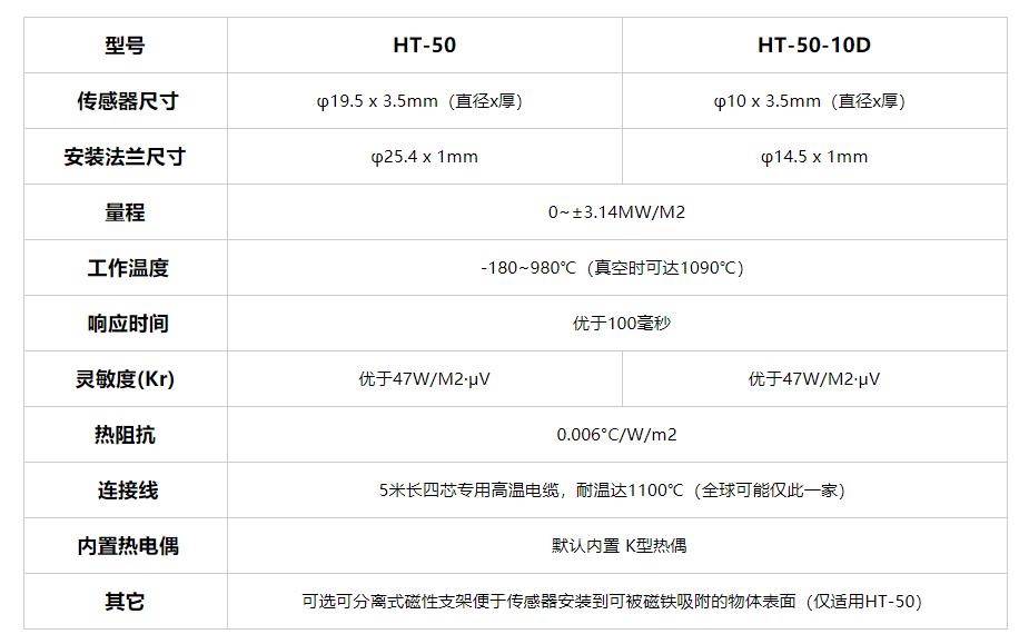 HT-50系列高温热流传感器2.jpg