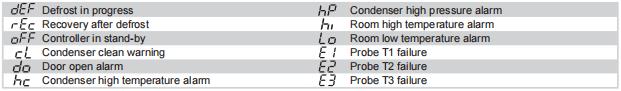 AH1-5显示代码对应说明.png
