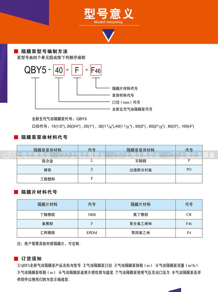 QBY5型号意义001.jpg